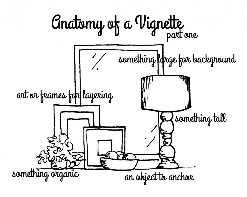 Anatomy Of A Vignette Part One How To Create An Asymmetrical Vignette Made Easy Living Room Decor Furniture Farm House Living Room Living Room Remodel