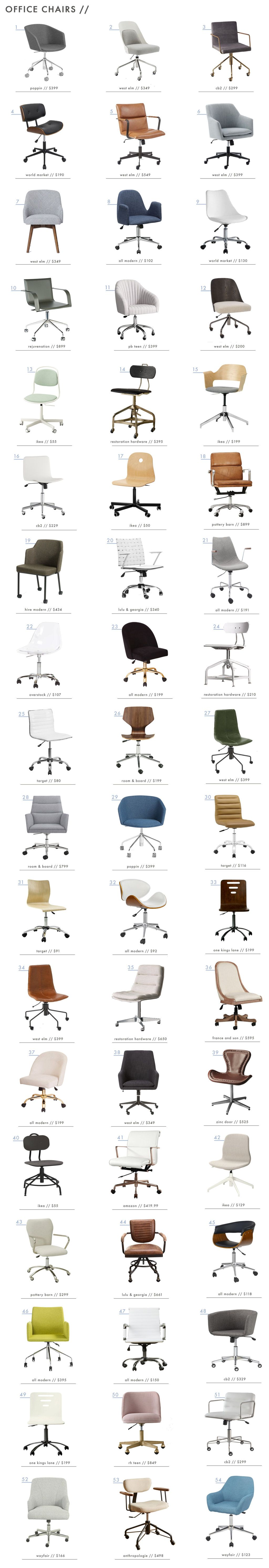 When it comes to office chairs it usually means function over form ...