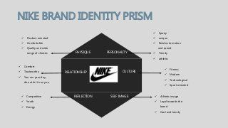 Nike Example Of Brand Identity Model Marketing Desain Kemasan Kemasan Produk