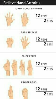 Arthritic Hand Exercises 1 Arthritic Hand Exercises 1 Source By Solitarymonk51 In 2020 Arthritis Exercises Hand Exercises Hand Exercises For Arthritis