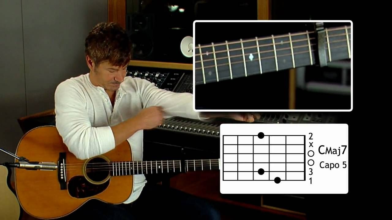 Paul Baloche How To Play Glorious Guitar Pinterest Plays