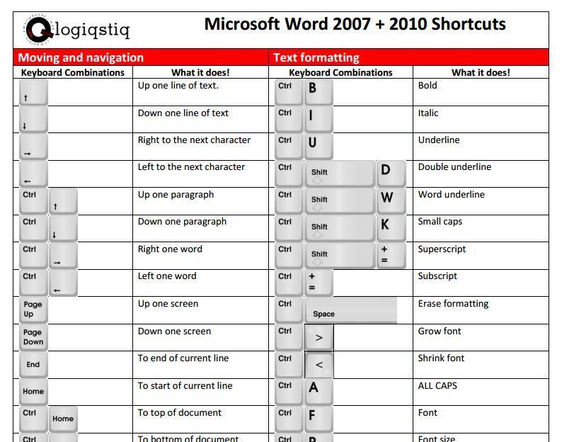 Logiqstiq web computer cell phone tabletmicrosoft
