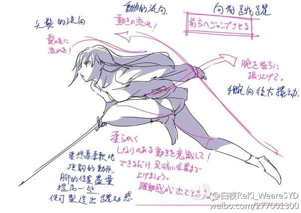 Pin By Lily On Item Drafts Anime Poses Reference Pose Reference Manga Poses