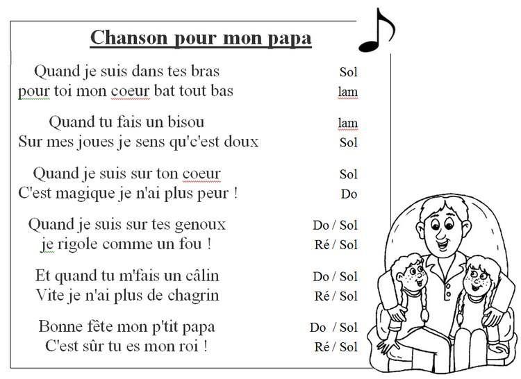 Épinglé Par Corinne Vanderhoeven Sur Comptines Et Chants
