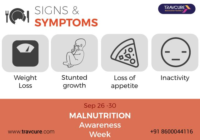 Good nutrition is essential for overall #health & well-being. Spot the Signs & Symptoms of Malnutrition & help your loved ones avoid poor nutrition. #malnutritionawarenessweek #KnowYourSymptoms