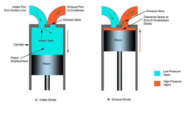 Diagram For Square D Pressure Switch Water Pumps Electrical Diagrams
