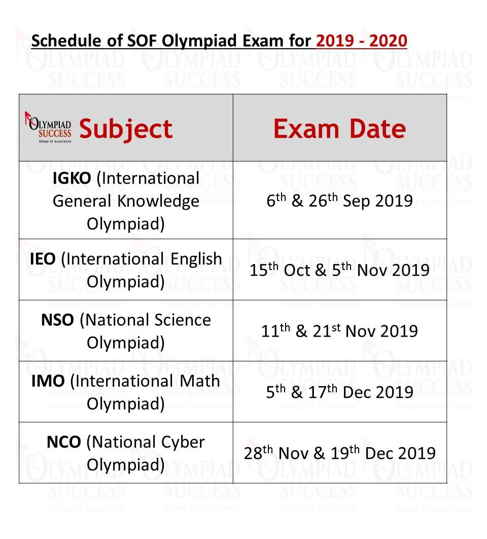 Pin by Olympiad Success on Olympiad Exam Dates 2019-20 | Olympiad