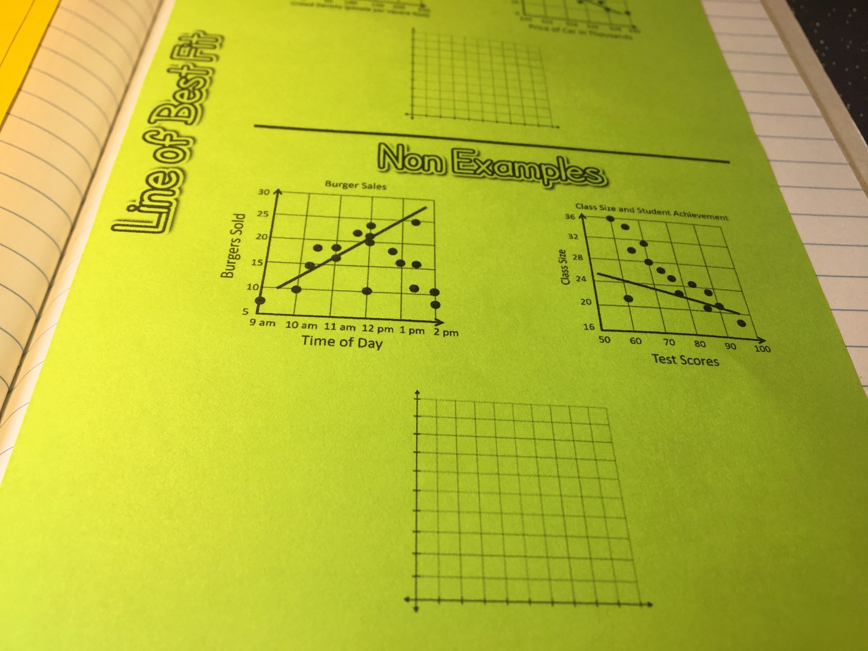 Teaching Scatter Plots And Bivariate Data With Interactive