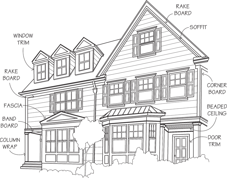 outside house parts names | ... drawing below shows the parts of ...