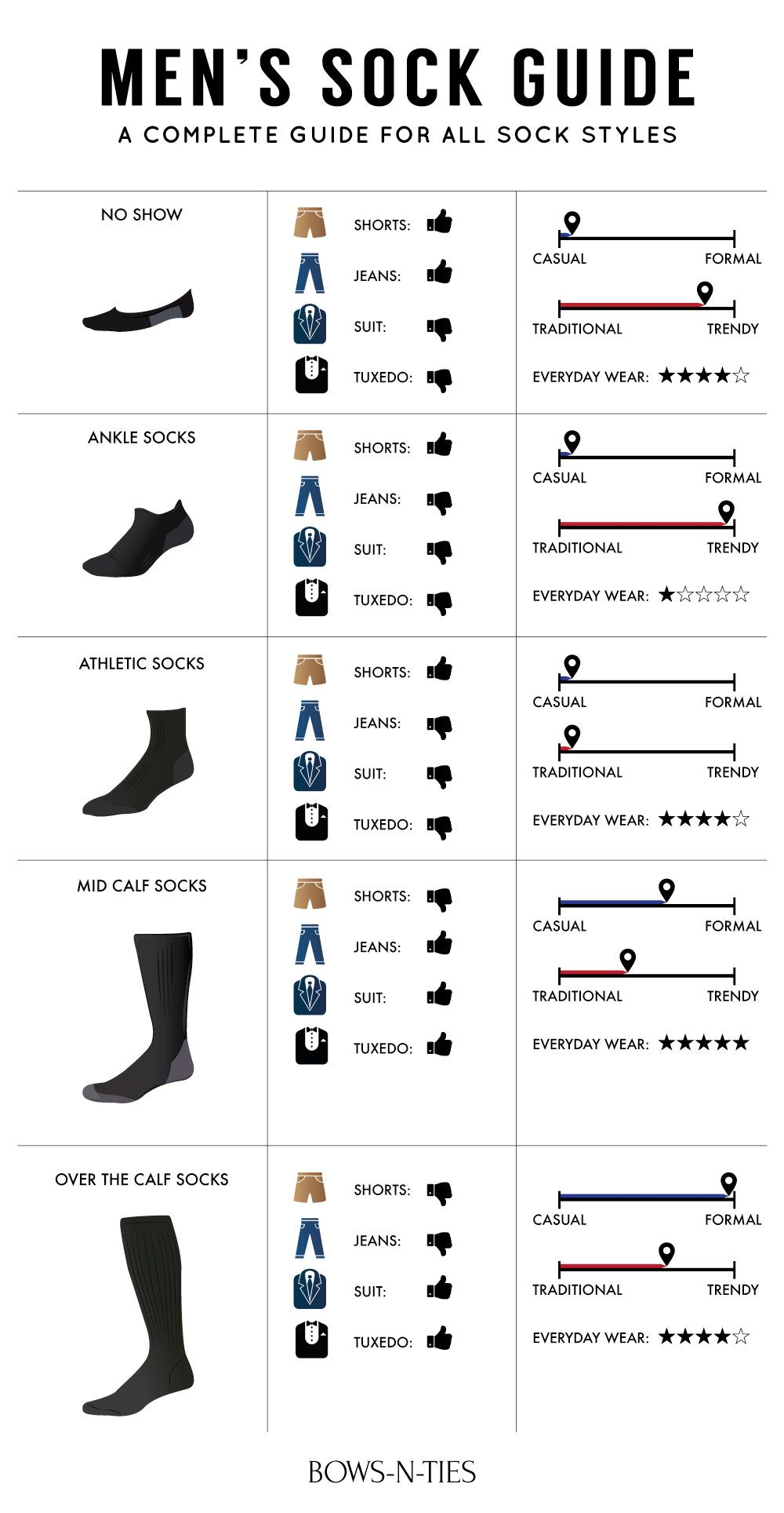 fdd5a8a5333 Guide To Men s Socks