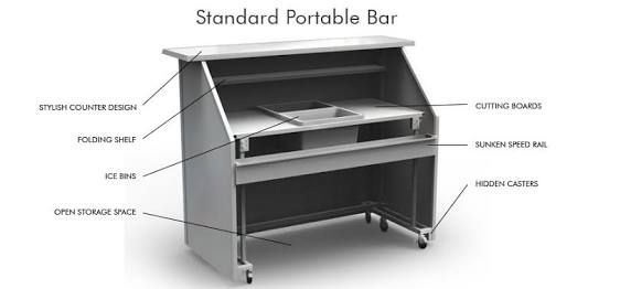 Image result for mobile bar designs | mobile bar | Pinterest