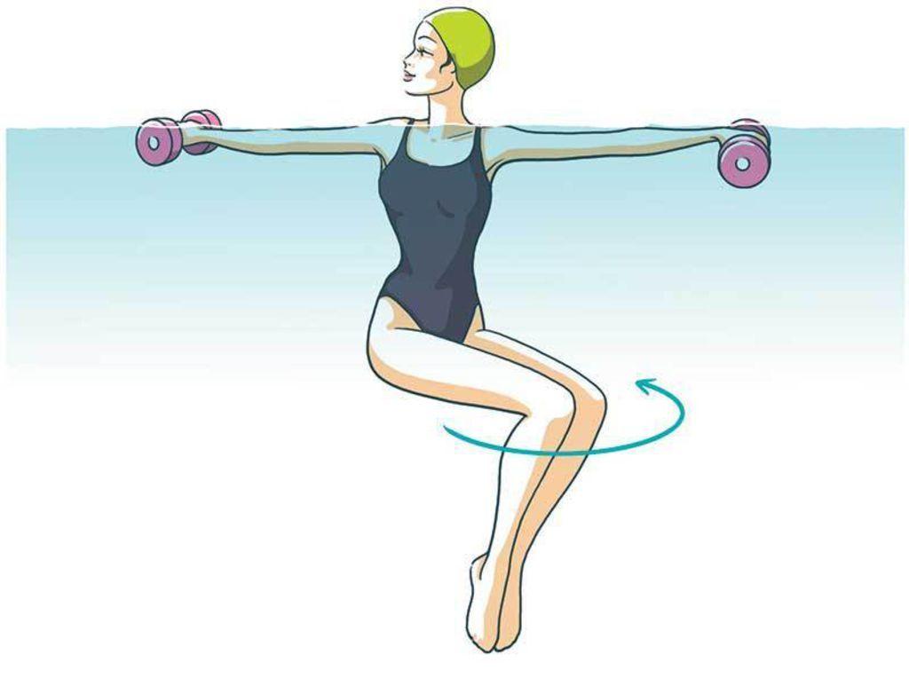 Aquagym 4 Exercices Pour Un Ventre Plat Exercice Ventre Plat Exercice Piscine Exercices Aquagym