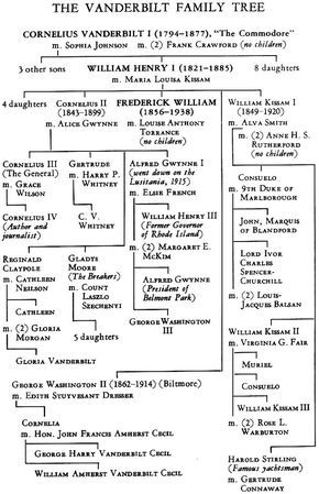 Vanderbilt family tree based on andrews legend  click above map for an enlargement in  new window also rh pinterest