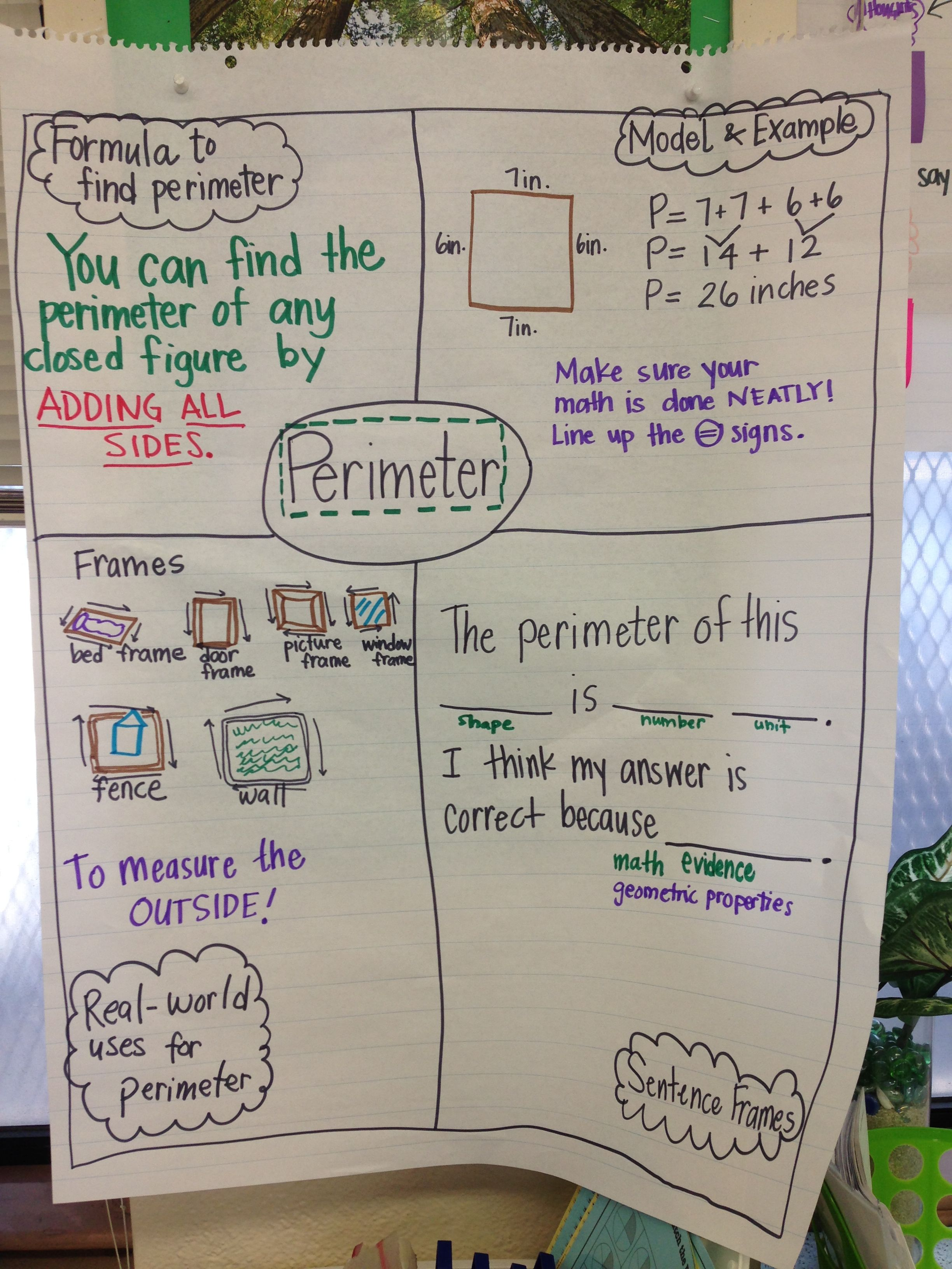 Perimeter Anchor Chart Real World Examples Idea Map Common Core