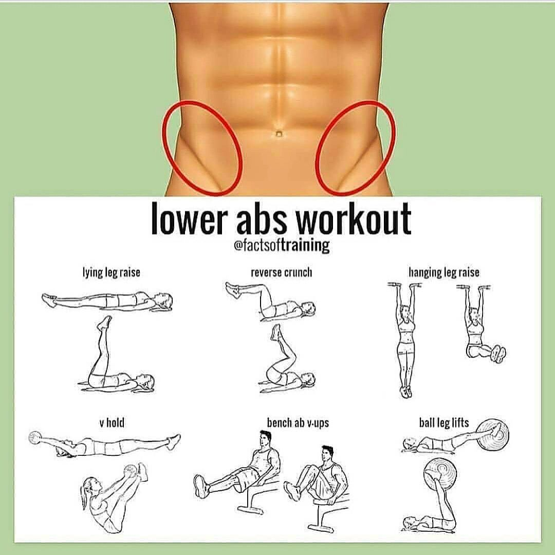 Try this ab exercises abs help With images   Lower abs workout ...