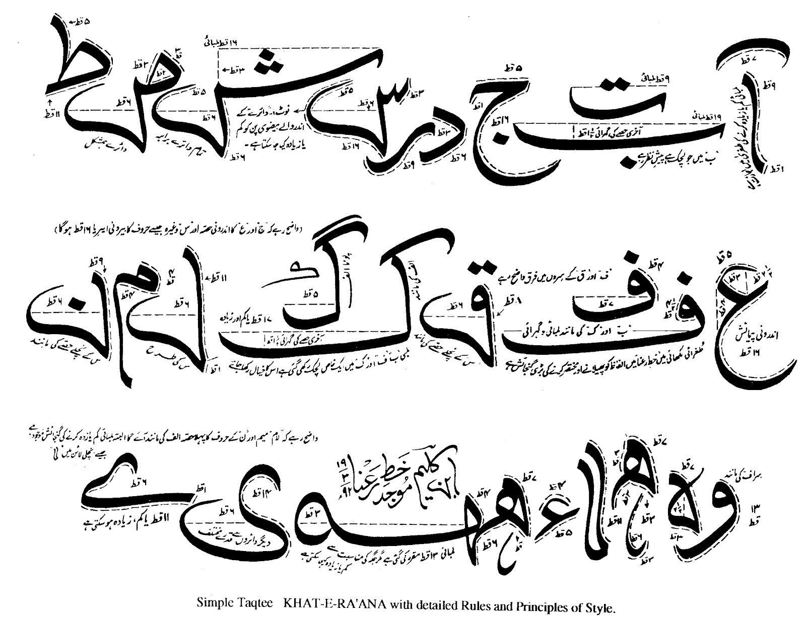 Help in writing urdu font