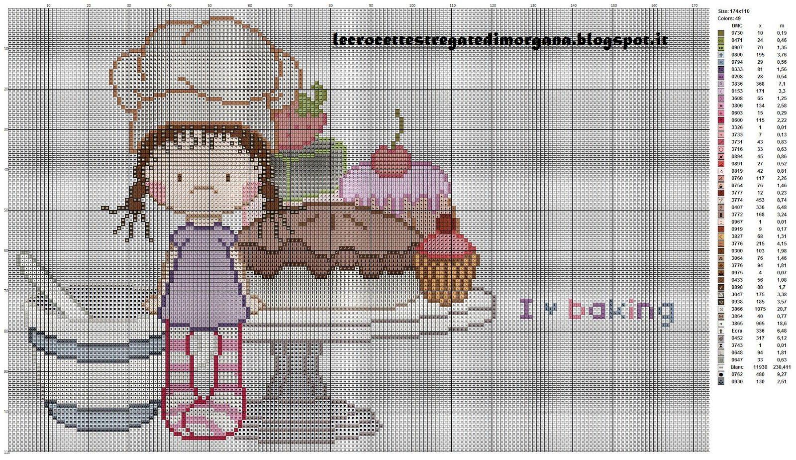 i+love+baking.jpg 1.600×924 piksel