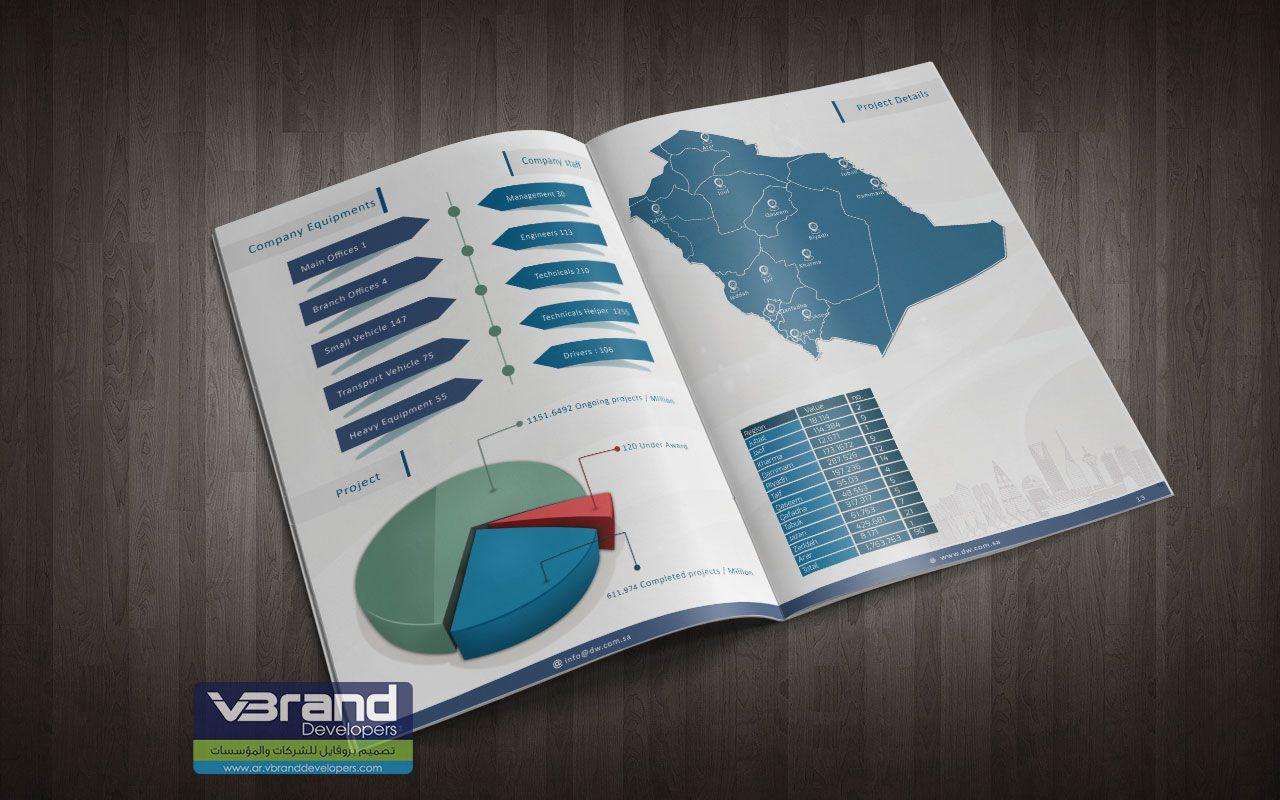 شركات تصميم بروفايلات تصميم كتيب تعريفي بروفايلات الشركات والمؤسسات Office Supplies