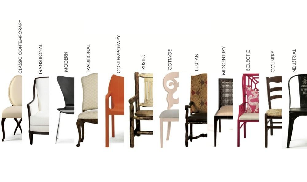 What Are The Different Types Of Furniture Styles