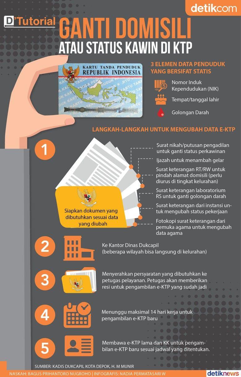 Prosedur Ubah Data Di E Ktp Belajar Matematika Kelas 7 Infografis