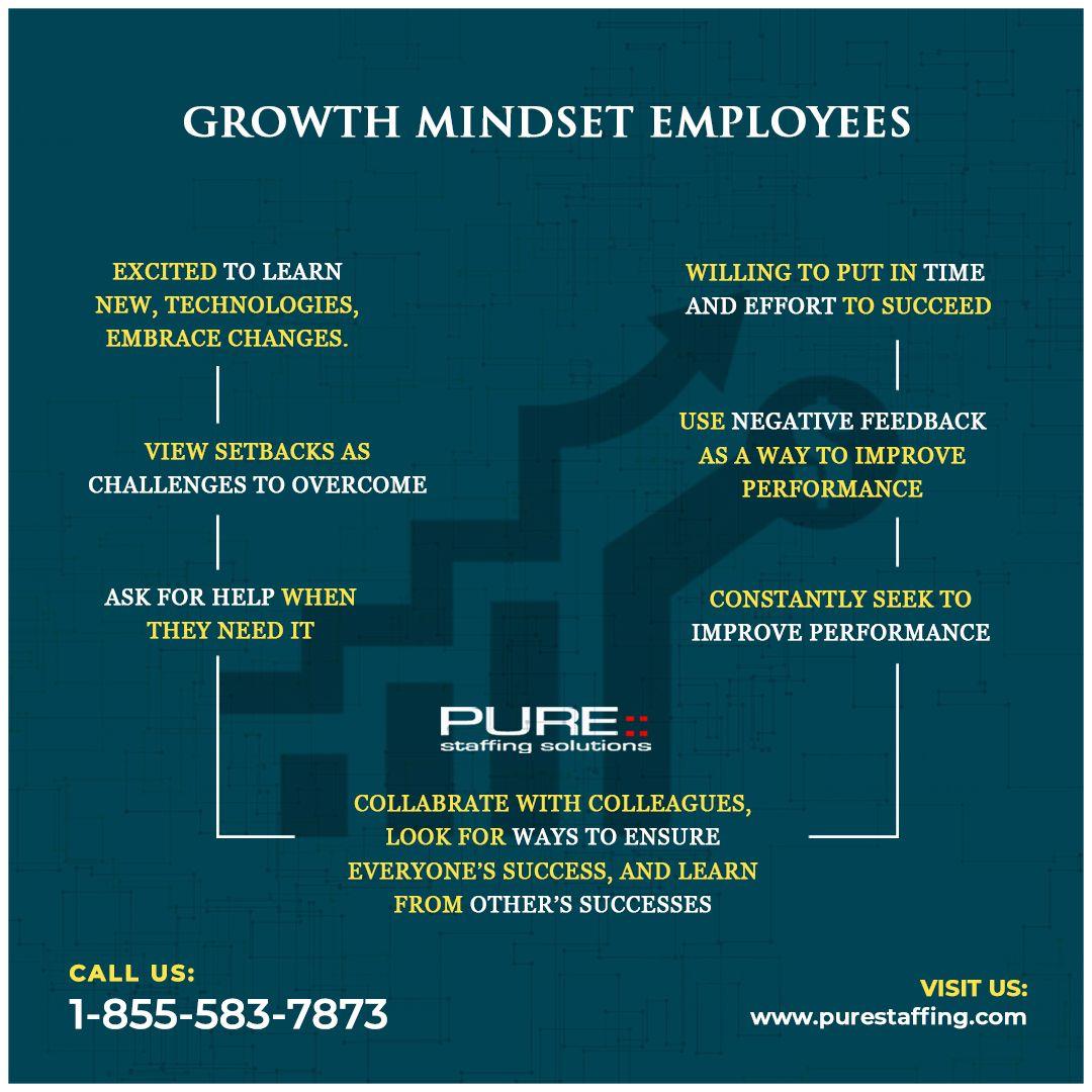 GROWTH MINDSET EMPLOYEES Visit us (link (link (link
