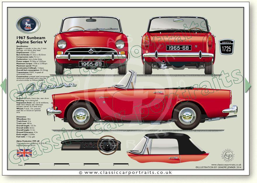 500 My Inner Tiger Ideas Sunbeam British Cars Tiger