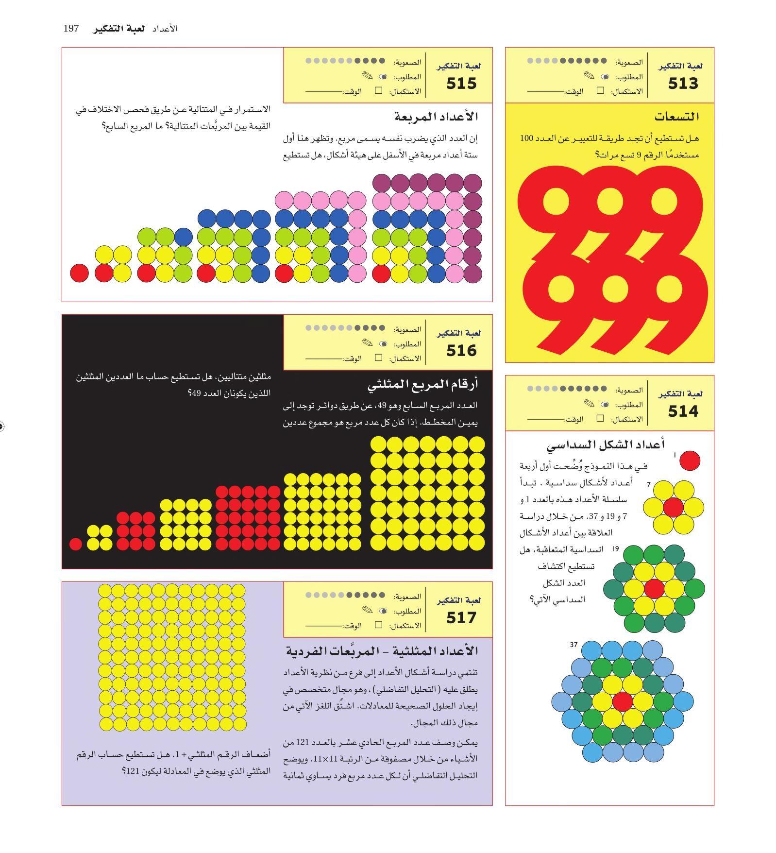مناهج رياض الأطفال منى علي جاد Map Diagram Periodic Table