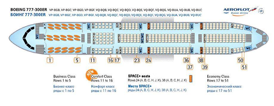 Seating Plan Aeroflot Aeroflot Seating Chart Boeing 777