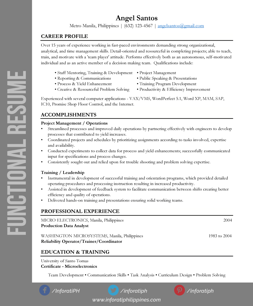 Resume Types Functional Resume Typesformat  Functional Resumes  Pinterest .