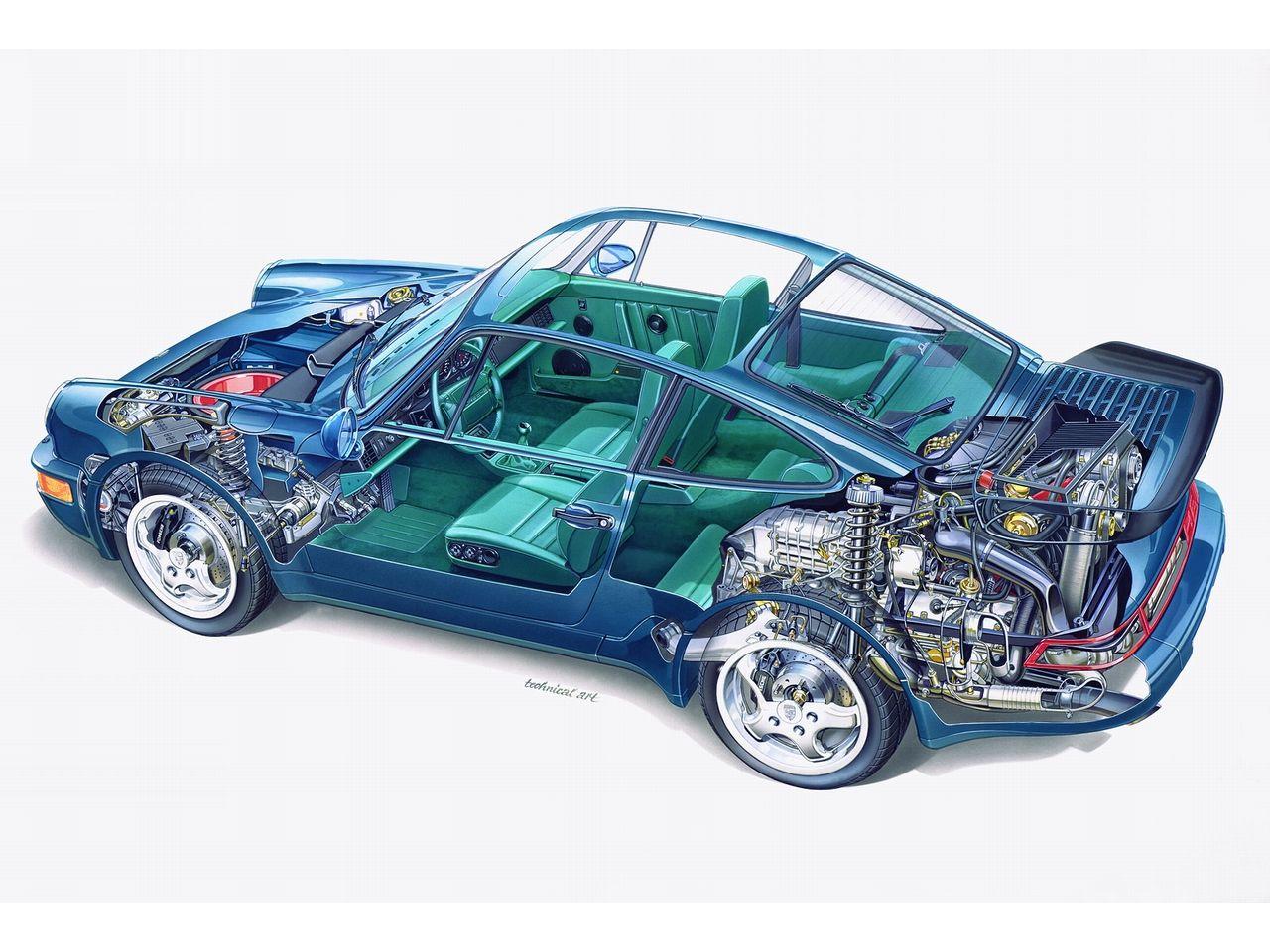 Porsche 964 Porsche 964 Turbo Ist Das Wirklich Schon 20 Jahre Her Porsche 911 964 Porsche Autos Porsche Classic