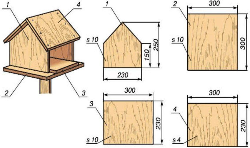 фотоловушками автономными пошаговое фото изготовления деревянной кормушки прославился своими добрыми
