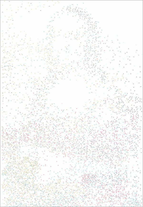 World Record Connect The Dots Mona Lisa In 6 239 Dots Illustration Drawing Art History Dotted Drawings Dot To Dot Printables Connect The Dots