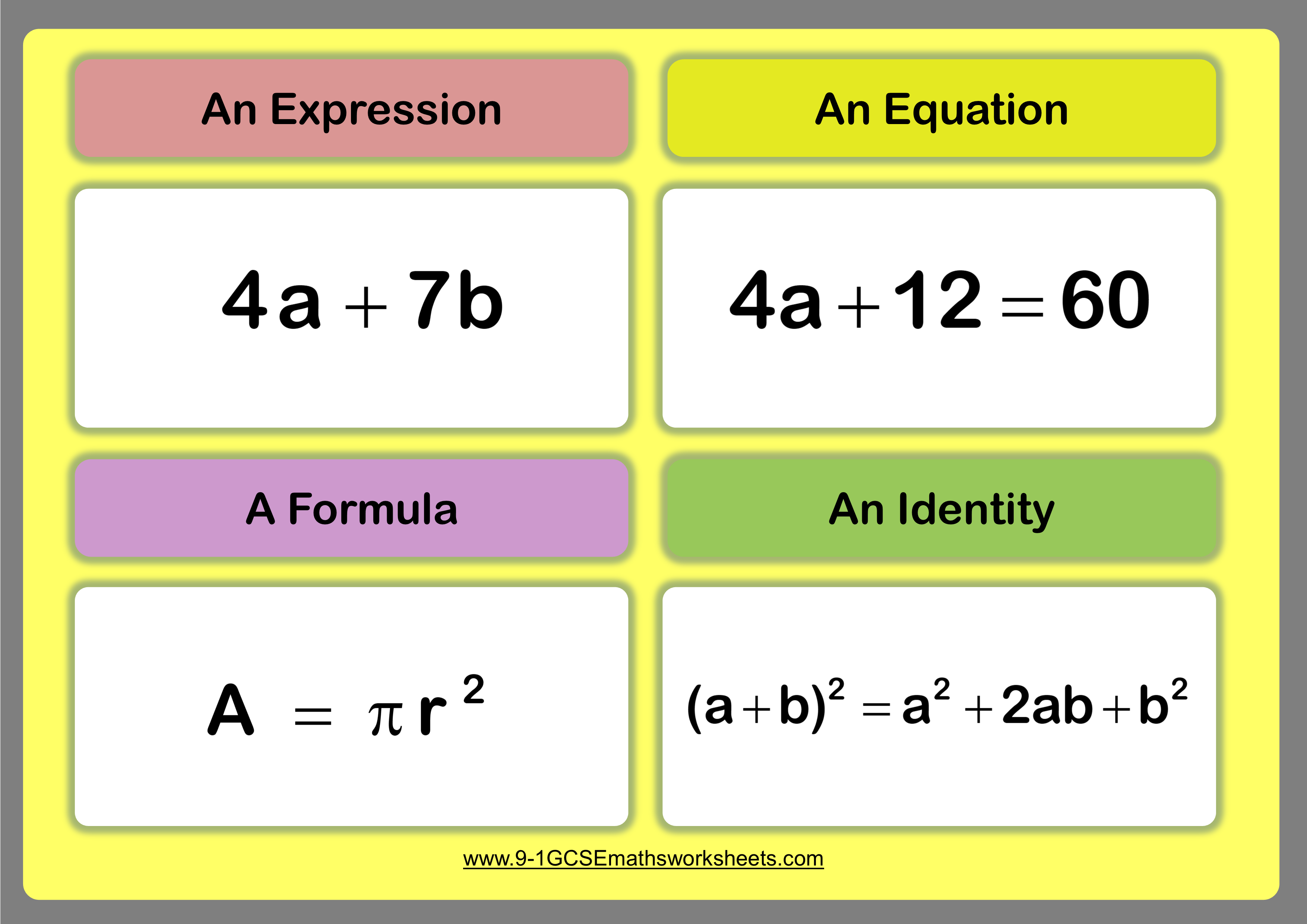 Expression Identity Formula And Equation Examples Math Expressions Algebra Worksheets Maths Algebra Formulas