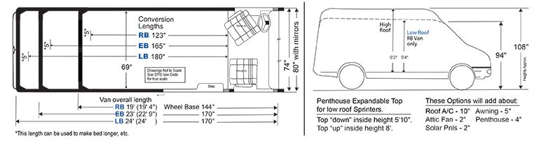 Sprinter Van Dimensions Diy Pinterest Sprinter Van Van Life And Rv