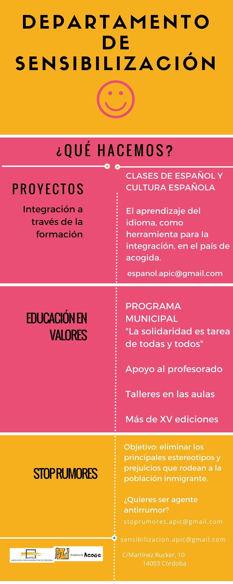 Esta es la #infografía de nuestro departamento de #sensibilización: clases de español, educación en valores...