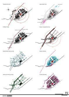 Visualisierung der Architektur User Gallery: Foto #urbaneanalyse