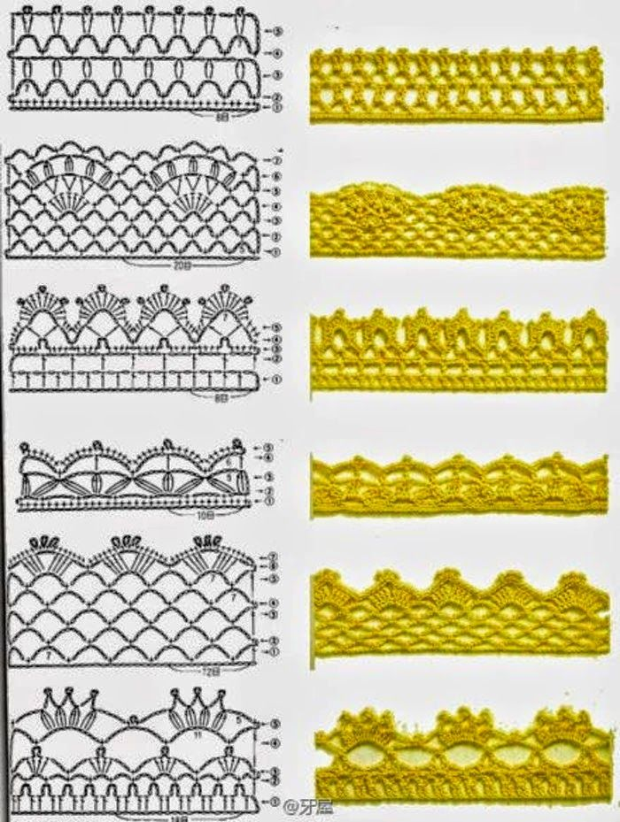 7 patrones de puntillas crochet | Todo crochet
