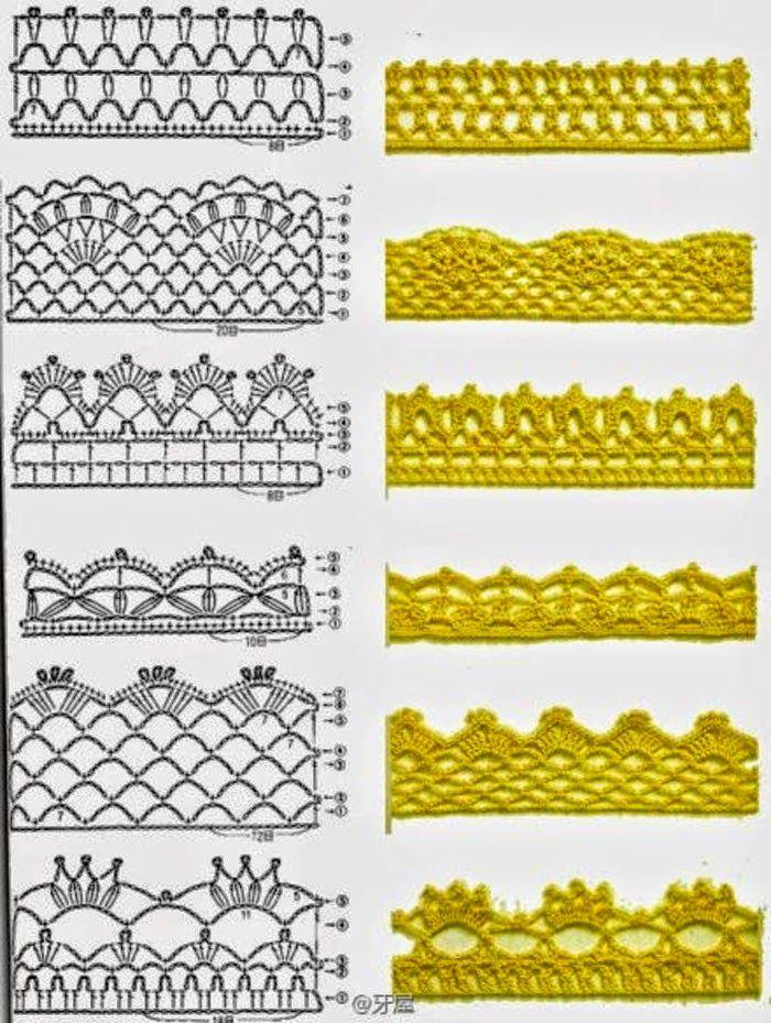 7 patrones de puntillas crochet | Todo crochet | CROCHET BORDER ...