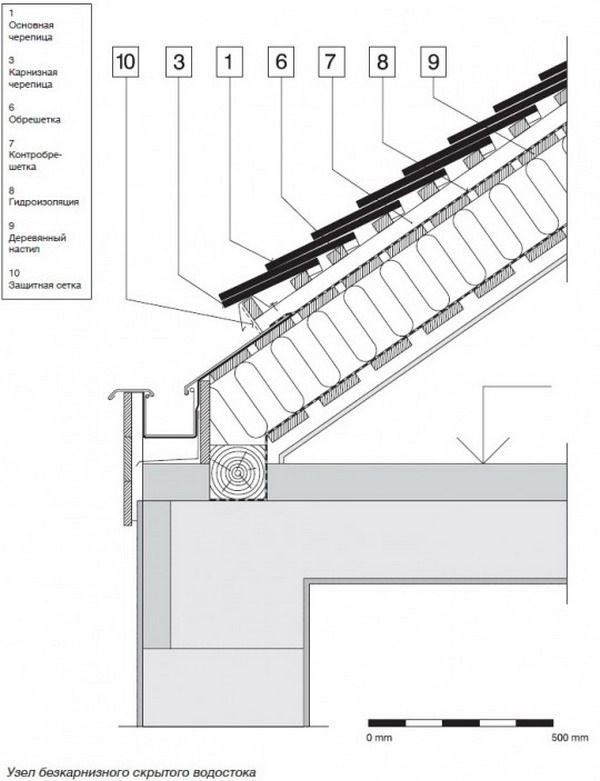 Beskarniznye Pitched Roof Green Roof System Roof Architecture Roofing