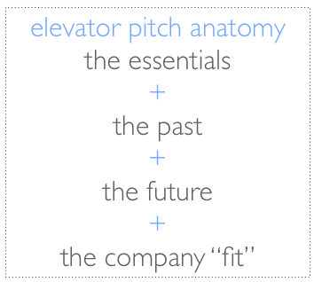 How To Create An Elevator Pitch And An Example Of An Elevator