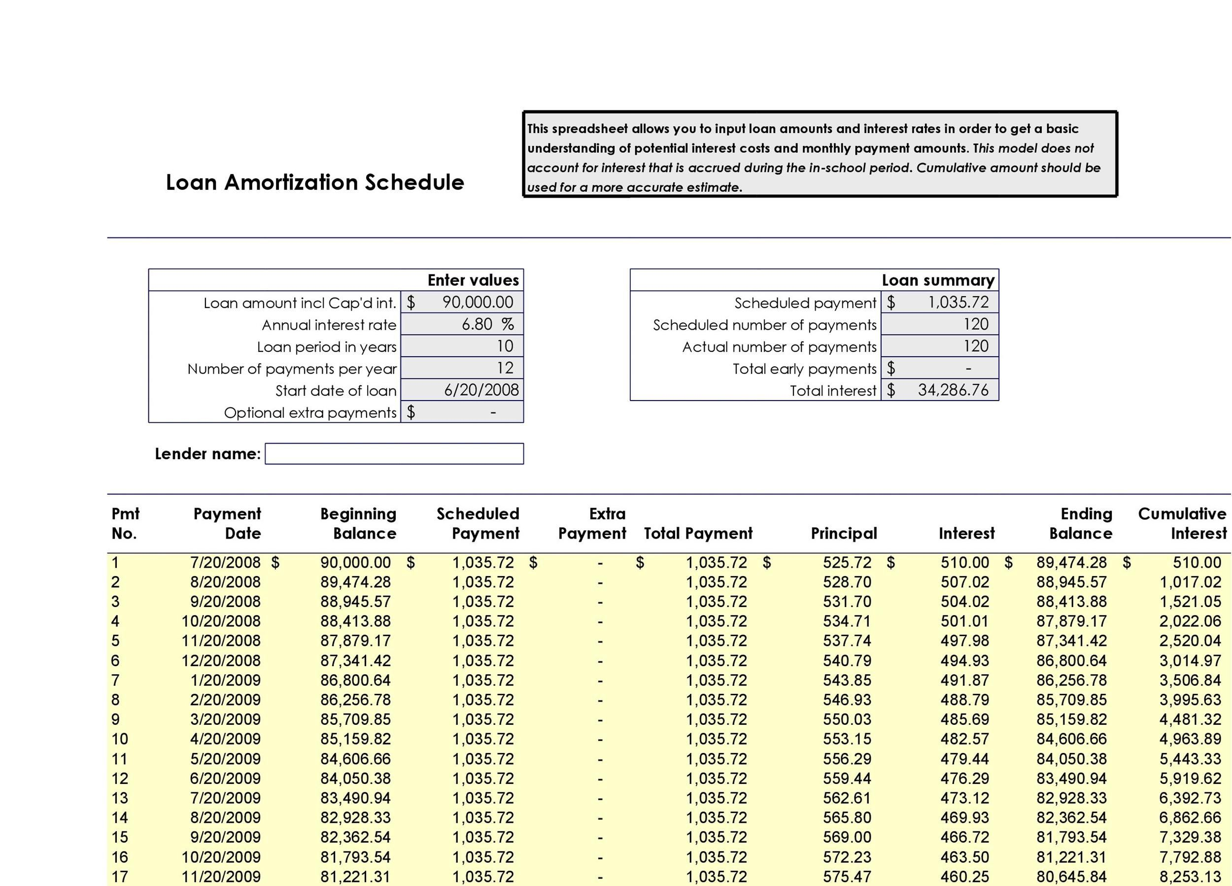 Amortization Schedule Ltv You Will Never Believe These Bizarre Truth Of Amortization Schedul Amortization Schedule Lessons Template Lesson Plan Template Free