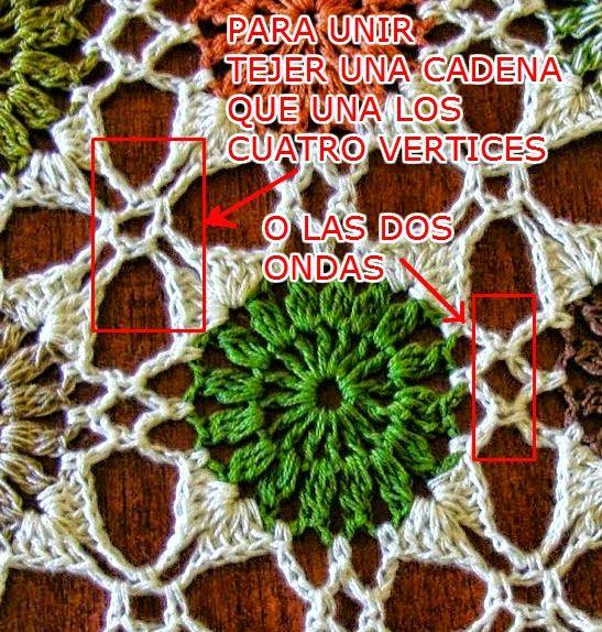 Mantel tejido al crochet con grannys con tutorial y patron gratis ...