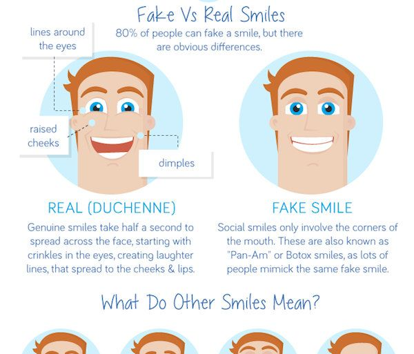 Infographic: All You Need To Know About Smiling - DesignTAXI.com