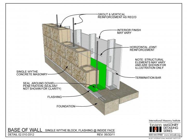 02 010 0312 Base Of Wall Single Wythe Block Flashing At