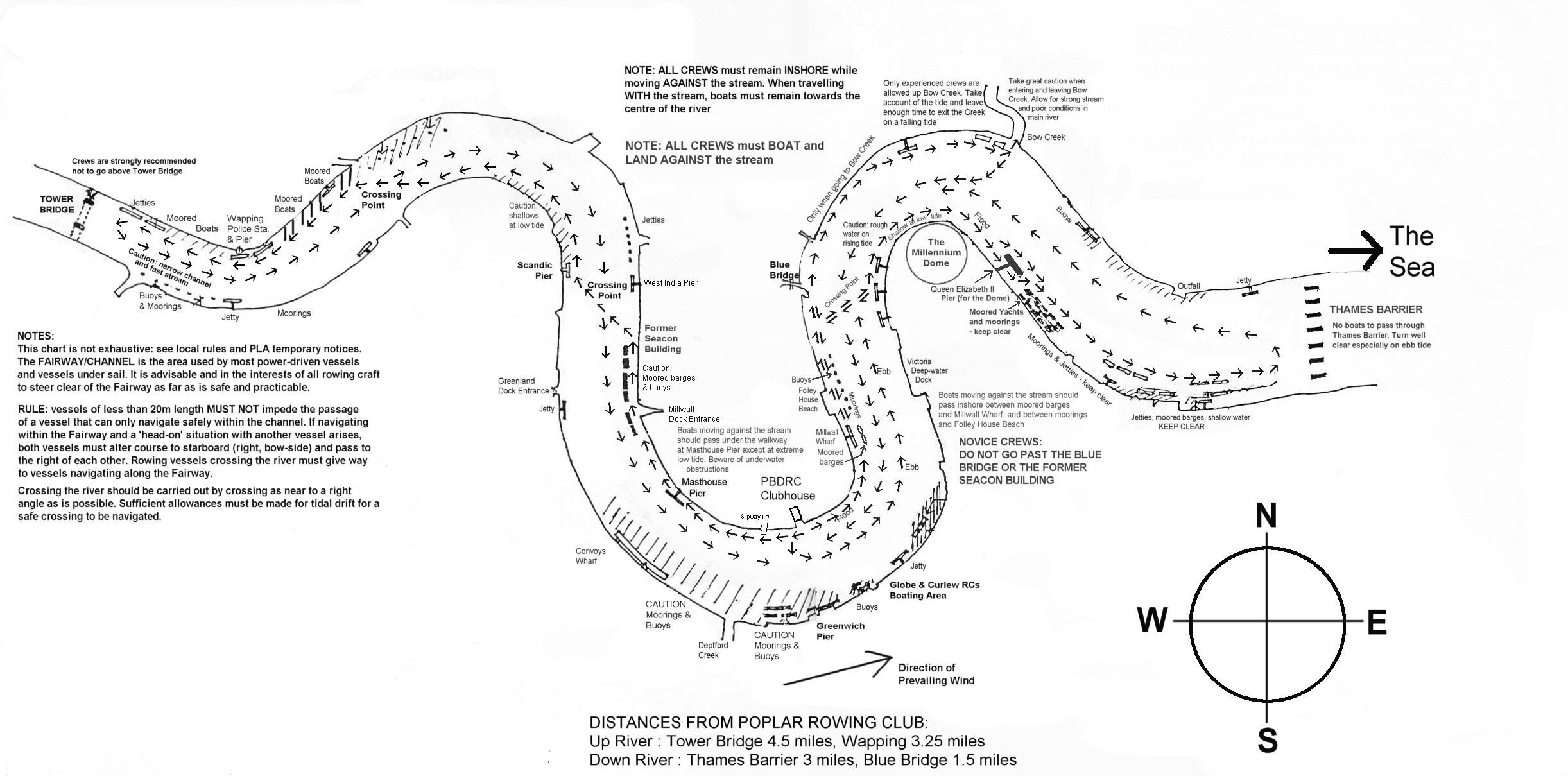Thames Rowing Diagram