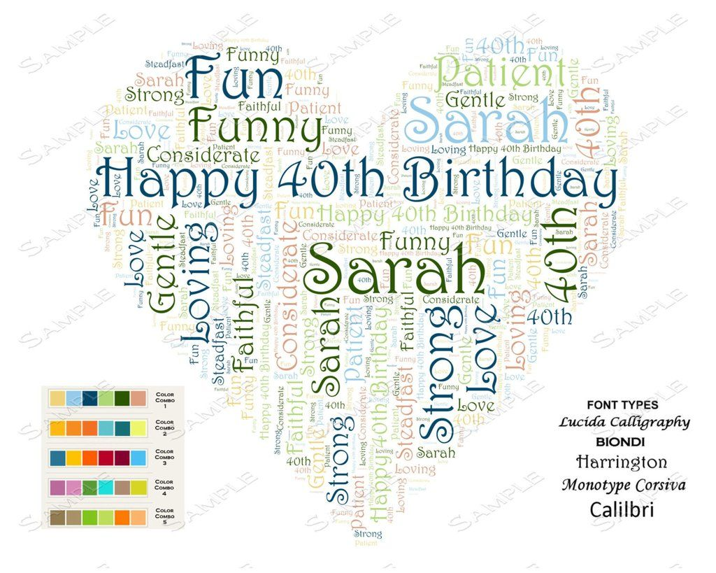 Personalized 40th Birthday Gift Heart Word Art 8 X 10 Print Unique Forty Ideas