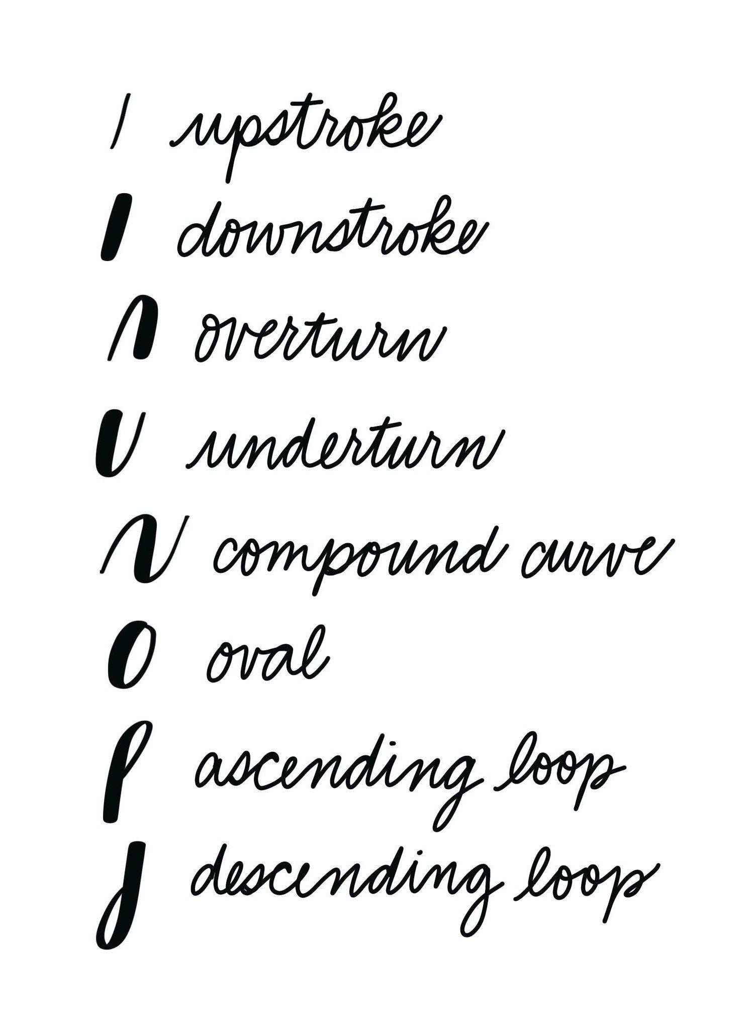 Hand Lettering Basic Brush Strokes Practice
