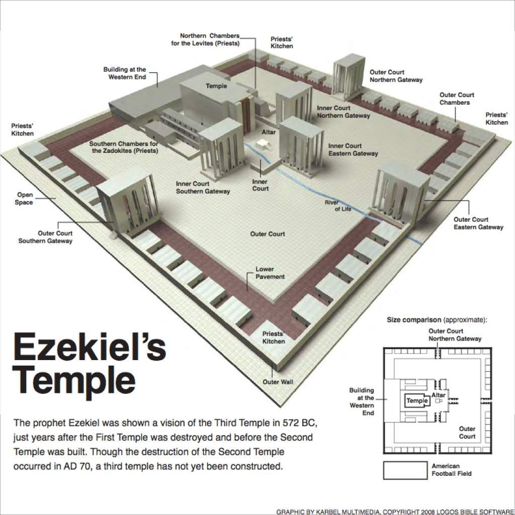 an analysis of ezekiels passages in the bible Ezekiel 25-32 consists of prophecies against the other nations the bulk of these oracles are centered on tyre, the capital of phoenicia, and egypt according to these chapters, tyre is a jewel of a city, like the garden of eden, but in the end will get what it deserves for its leader's arrogant pretension against god.