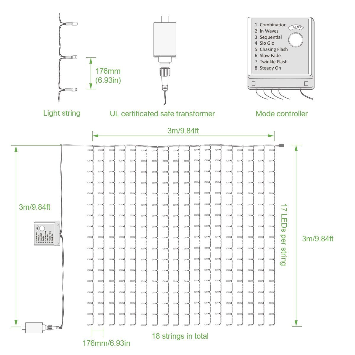 Pin on Christmas Trees Icicle Light Wiring Diagram on