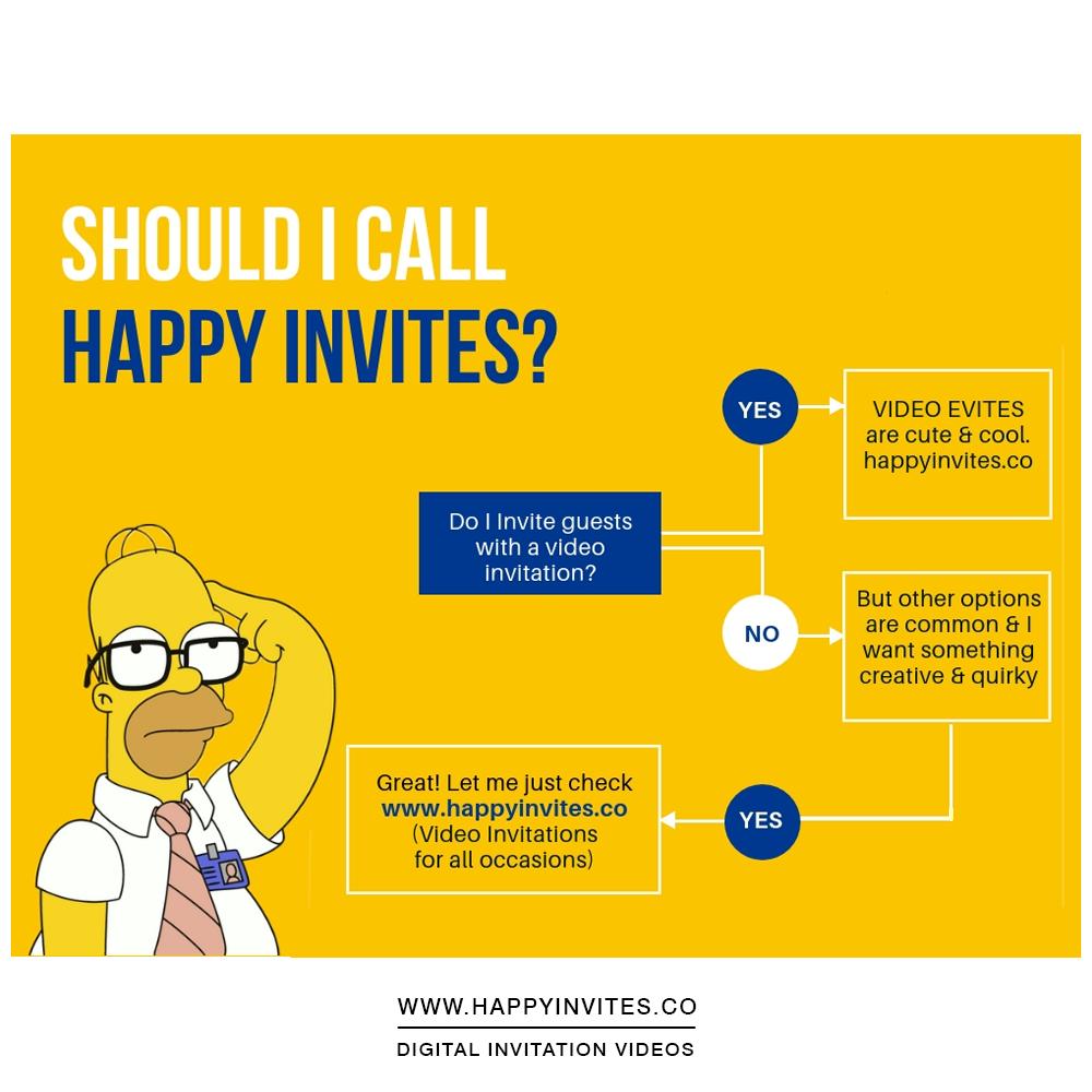 Video Invitation Maker Online Animated E Card Happy Invites Party Invite Design Creative Invitations House Warming Invitations